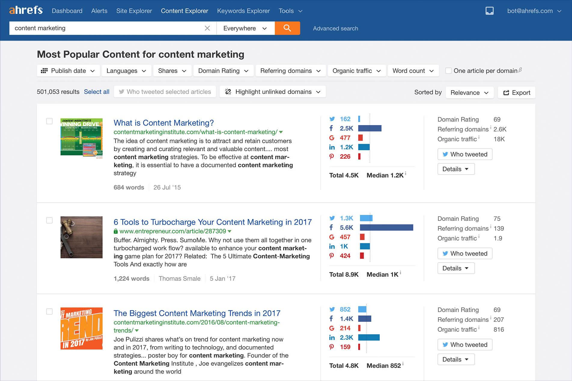 SEO Tools Software Comparison - Ahrefs