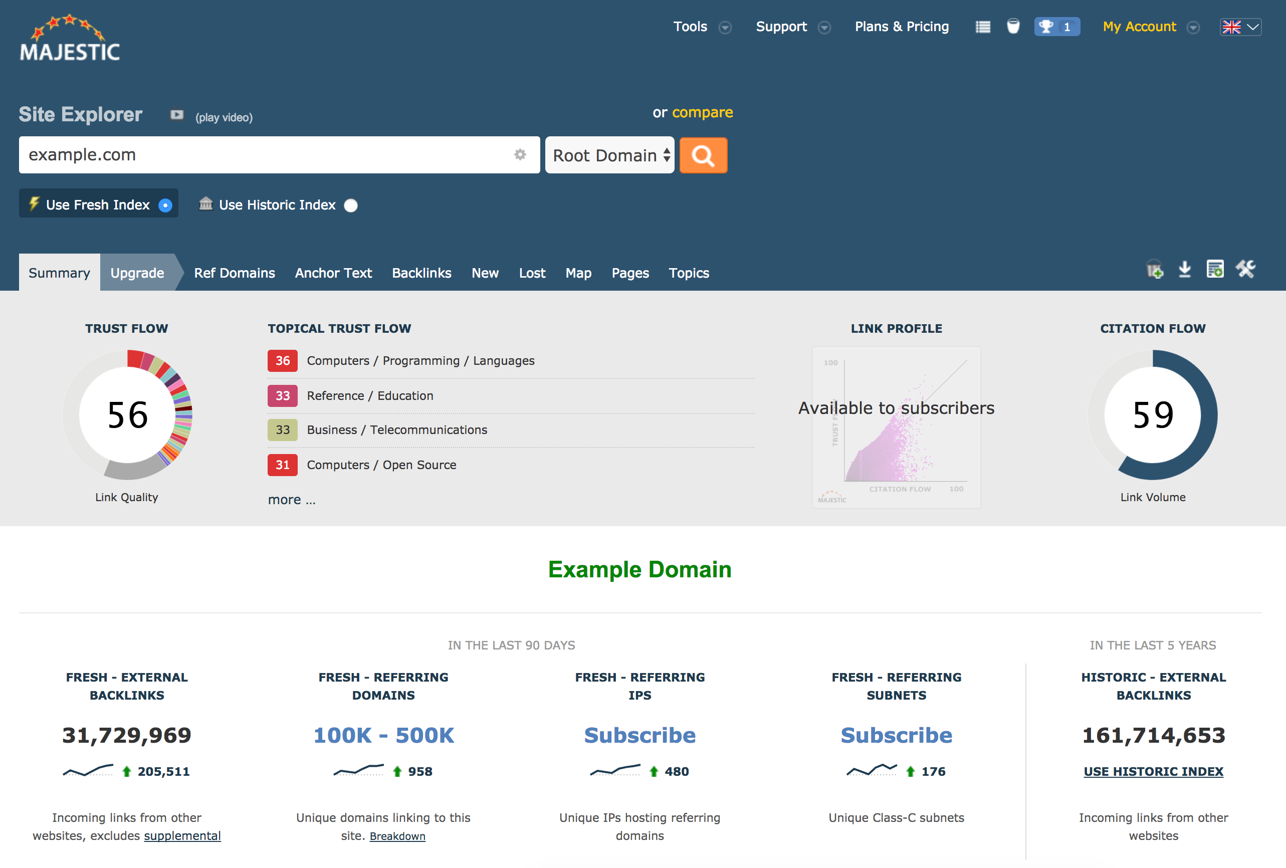 20 Best SEO Software & Tools - Search Engine Optimization Software
