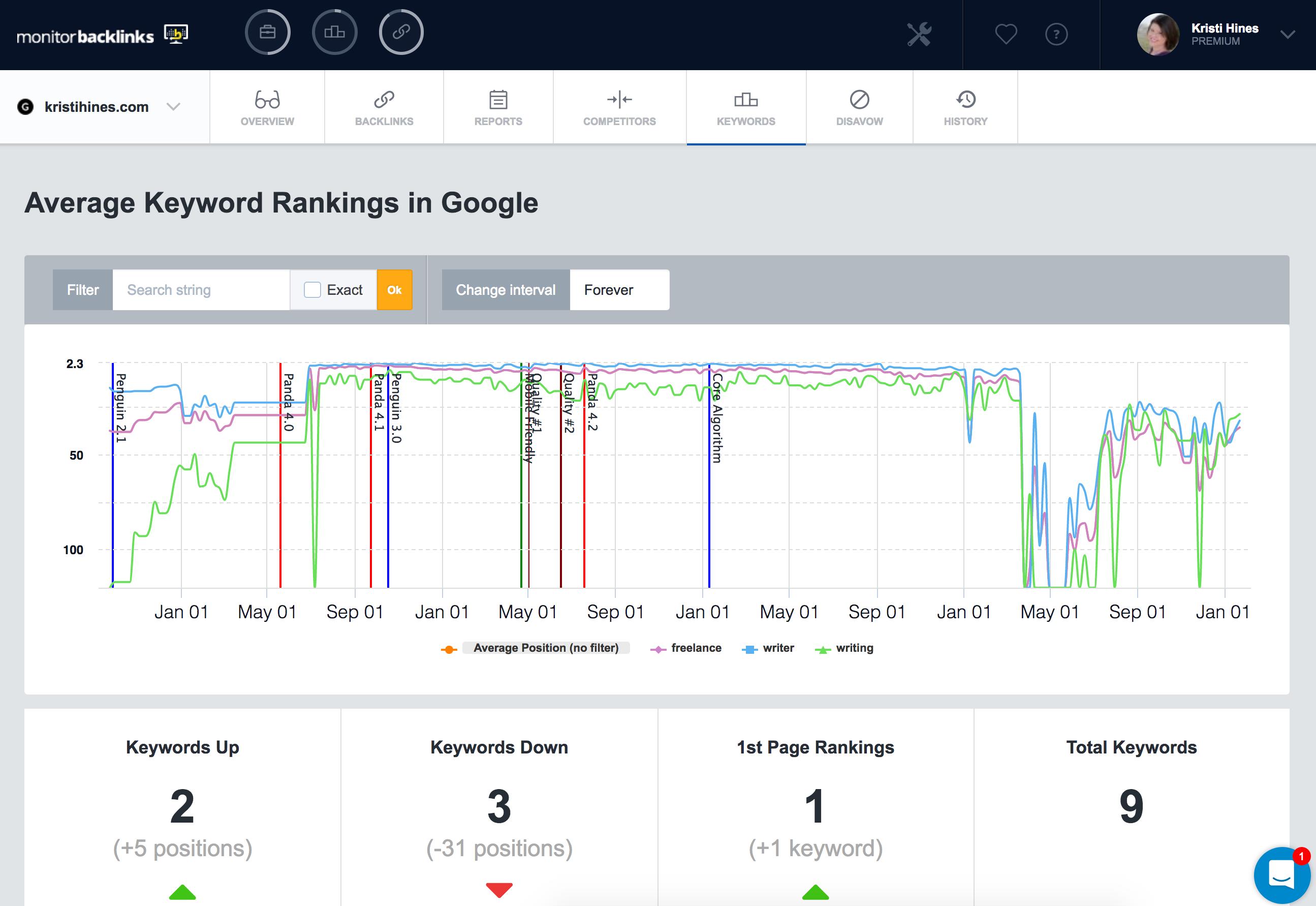 SEO Tools Software Comparison - Monitor Backlinks