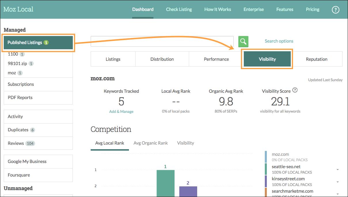 SEO Tools Software Comparison - Moz Local