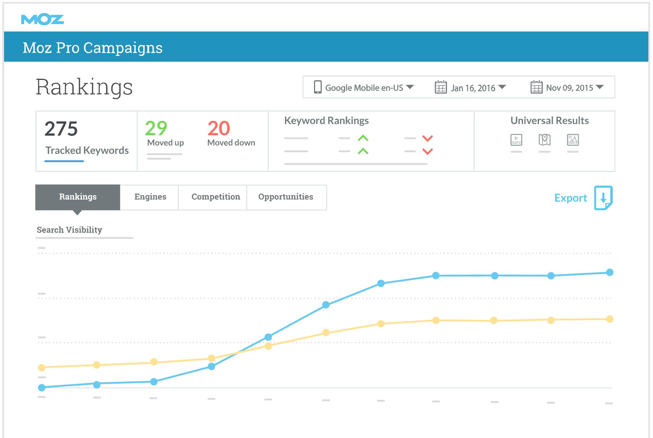 SEO Tools Software Comparison - Moz Pro