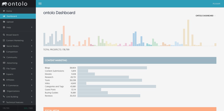 SEO Tools Software Comparison - Ontolo