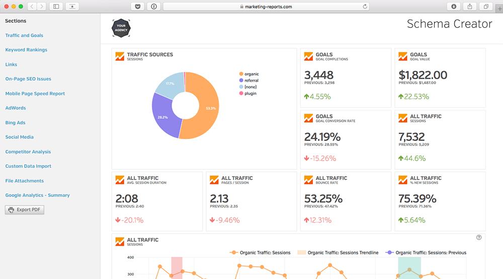 SEO Tools Software Comparison - Raven Internet Marketing Tools