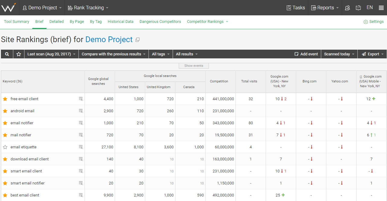 SEO Tools Software Comparison - WebCEO